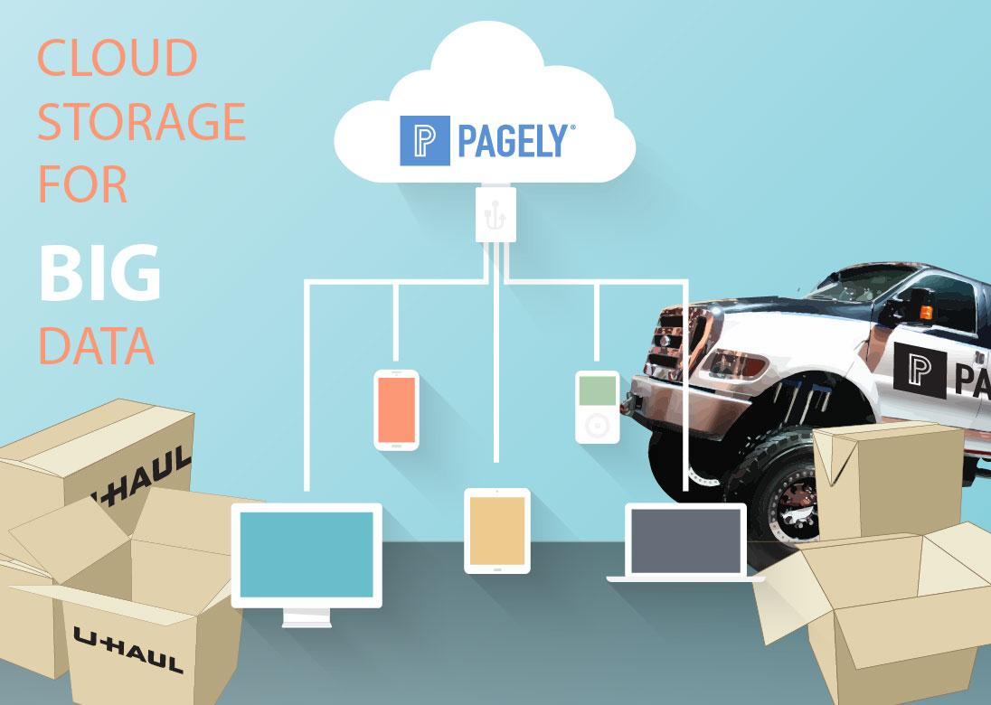 cloud-storage