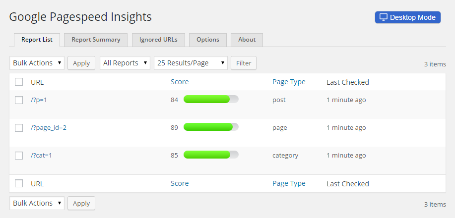 Google Pagespeed Insights Reports List