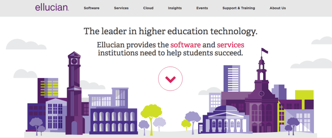 Higher Ed Technology Solutions to Implement Before Next