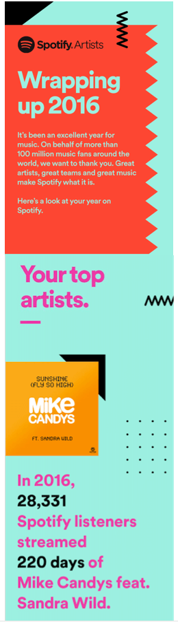 Spotify email to artists with personalized data