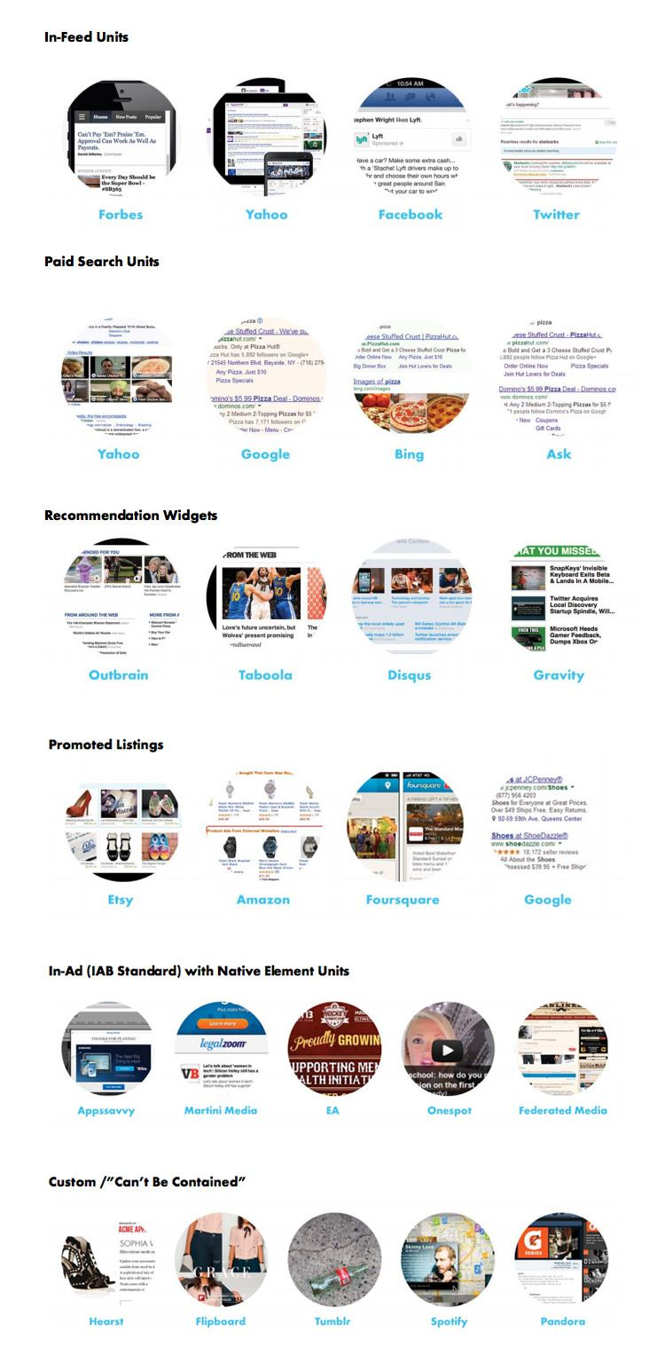 Interactive Advertising Bureau native advertising
